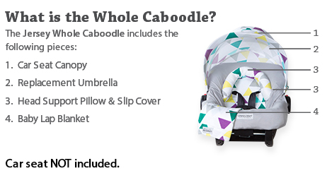 Ruby  sc 1 st  Carseat Canopy & Canopy Couture - Ruby Whole Caboodle